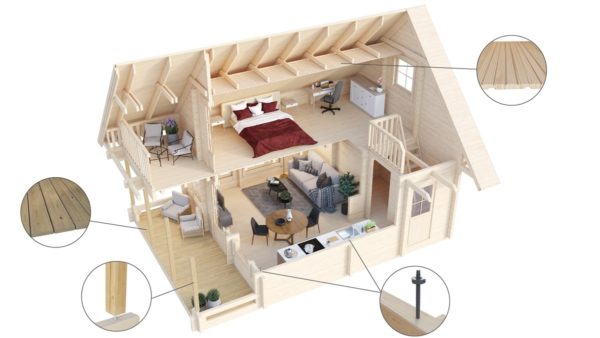 A classical 2-storey log house ANDERS 90 | 8.2 m x 5.5 m (26'10'' x 18') 90 mm 4