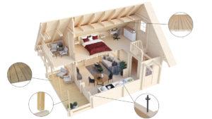 ESMERALDA 90 - LOG HOUSE WITH SAUNA 10